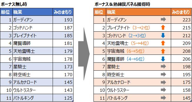 f:id:tsukune_dora_dora:20200730135718p:plain