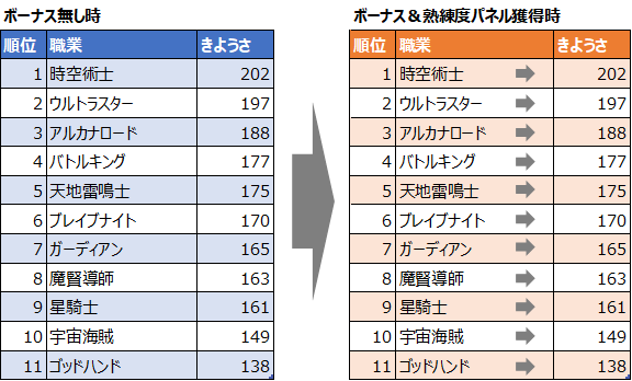 f:id:tsukune_dora_dora:20200730135835p:plain