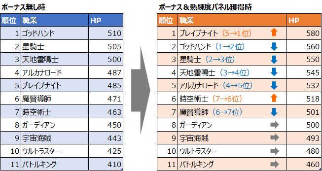f:id:tsukune_dora_dora:20200730135908p:plain