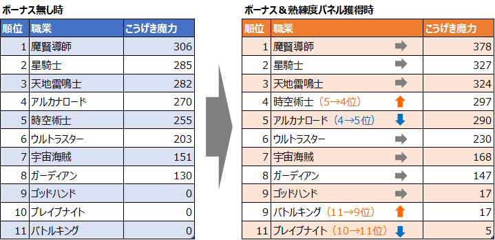 f:id:tsukune_dora_dora:20200730140005p:plain