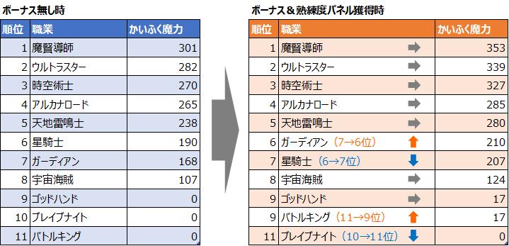 f:id:tsukune_dora_dora:20200730140105p:plain