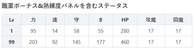 f:id:tsukune_dora_dora:20200802153605p:plain