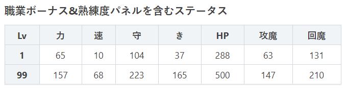 f:id:tsukune_dora_dora:20200803150917p:plain