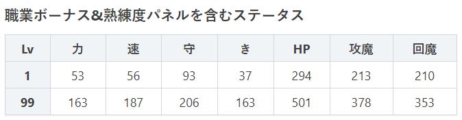 f:id:tsukune_dora_dora:20200805154954p:plain