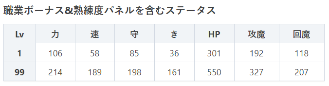 f:id:tsukune_dora_dora:20200816133643p:plain