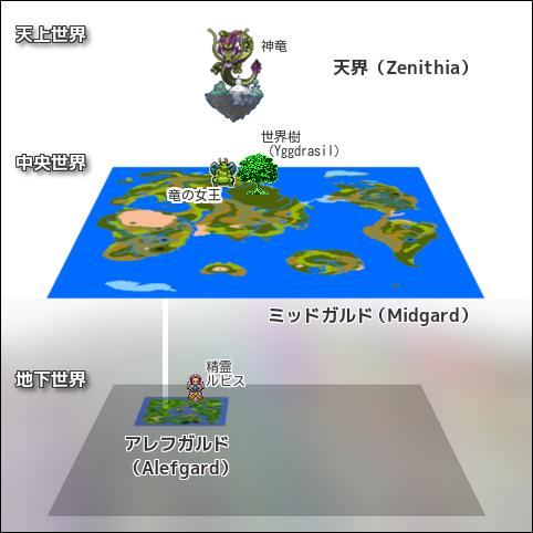 f:id:tsukune_dora_dora:20200819140413p:plain