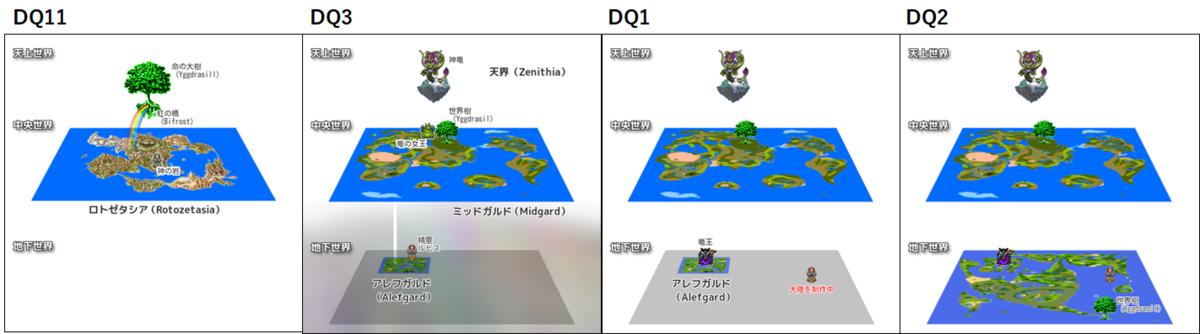 f:id:tsukune_dora_dora:20200819202950p:plain