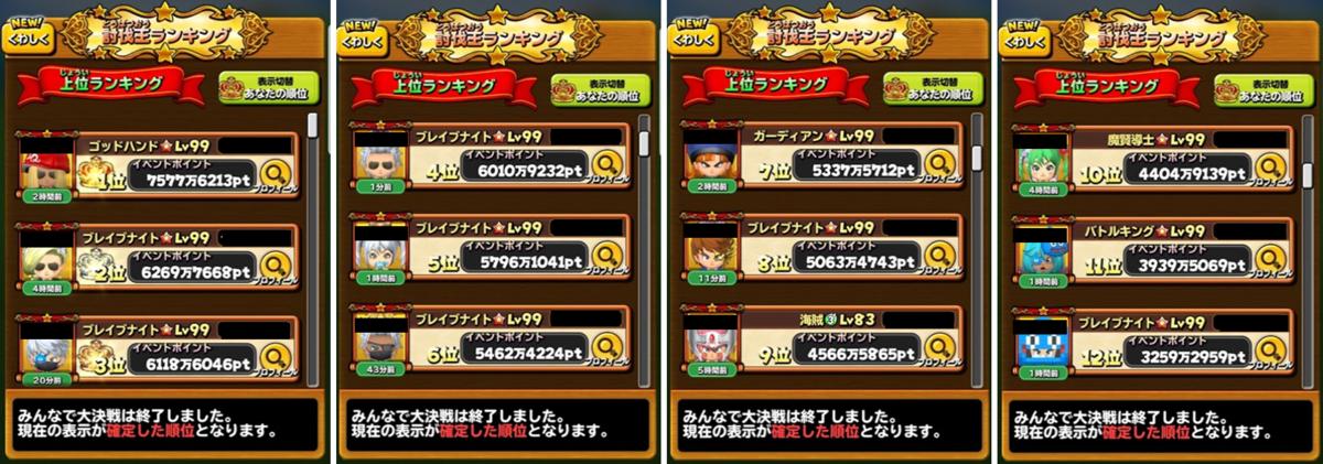 f:id:tsukune_dora_dora:20200826170112p:plain
