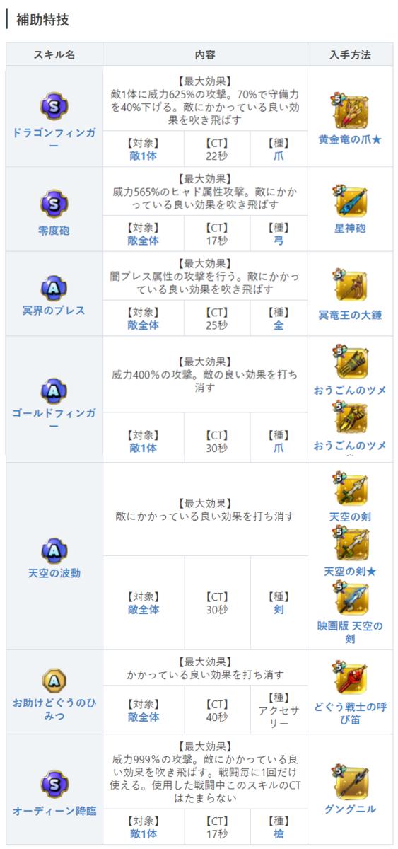 f:id:tsukune_dora_dora:20200830173735p:plain