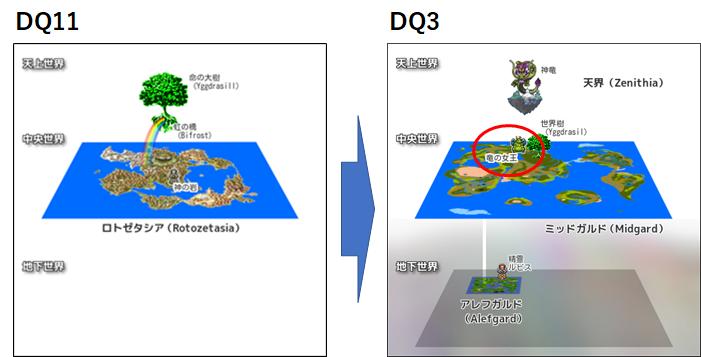 f:id:tsukune_dora_dora:20200903144400p:plain