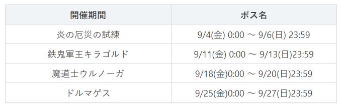 f:id:tsukune_dora_dora:20200912172244p:plain