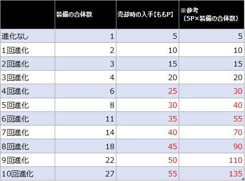 f:id:tsukune_dora_dora:20200915221442p:plain