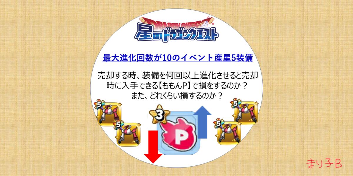 f:id:tsukune_dora_dora:20200916084739p:plain
