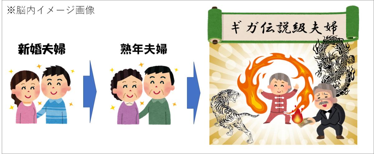 f:id:tsukune_dora_dora:20200921094437p:plain