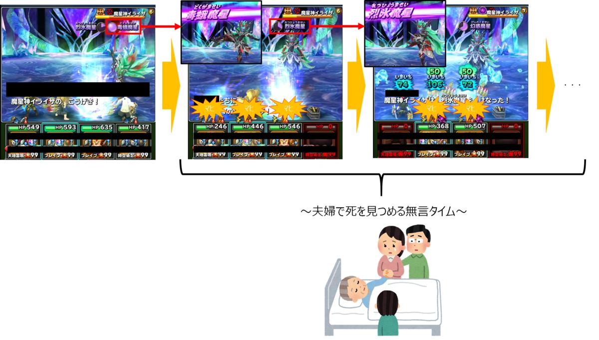 f:id:tsukune_dora_dora:20200922220036p:plain