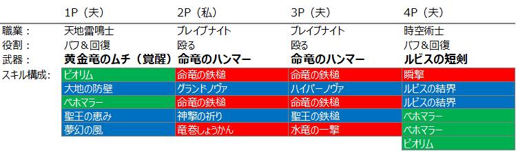 f:id:tsukune_dora_dora:20200922231054p:plain