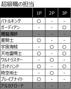 f:id:tsukune_dora_dora:20200928115304p:plain