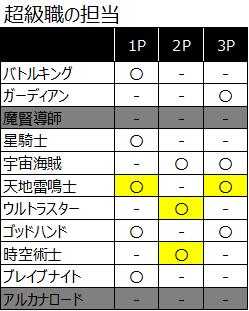 f:id:tsukune_dora_dora:20200928120701p:plain
