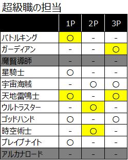 f:id:tsukune_dora_dora:20200928122837p:plain