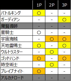f:id:tsukune_dora_dora:20200928123119p:plain