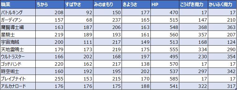 f:id:tsukune_dora_dora:20201010125029p:plain