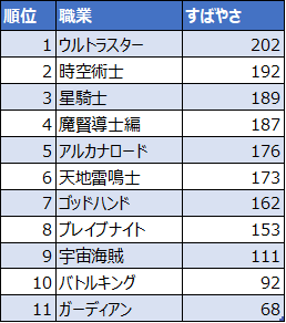 f:id:tsukune_dora_dora:20201010131227p:plain