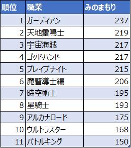 f:id:tsukune_dora_dora:20201010131302p:plain