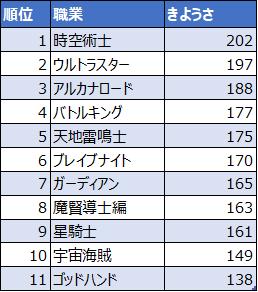f:id:tsukune_dora_dora:20201010131345p:plain