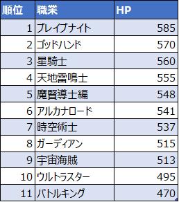f:id:tsukune_dora_dora:20201010131545p:plain