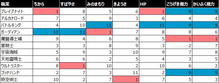 f:id:tsukune_dora_dora:20201010134005p:plain
