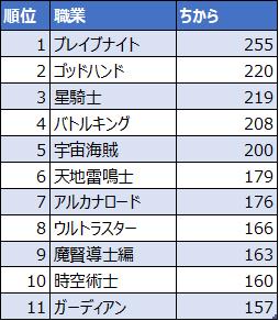 f:id:tsukune_dora_dora:20201010134733p:plain