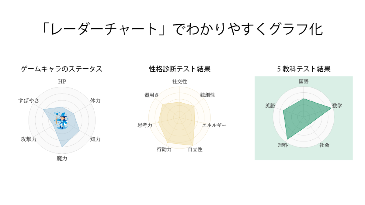 f:id:tsukune_dora_dora:20201014092651p:plain