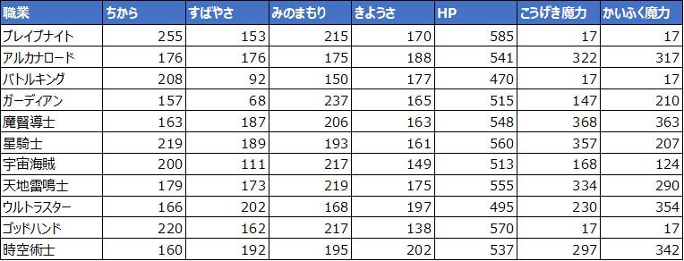 f:id:tsukune_dora_dora:20201014094403p:plain