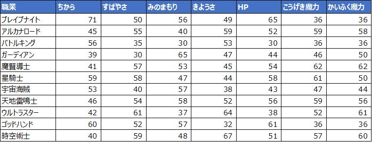 f:id:tsukune_dora_dora:20201014094432p:plain