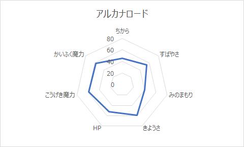 f:id:tsukune_dora_dora:20201014094558p:plain