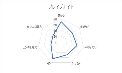 f:id:tsukune_dora_dora:20201014094609p:plain