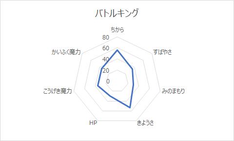 f:id:tsukune_dora_dora:20201014094621p:plain