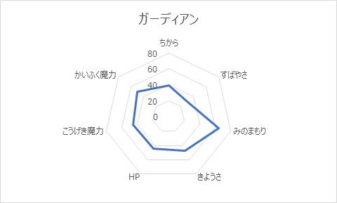 f:id:tsukune_dora_dora:20201014094630p:plain