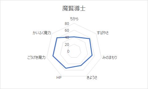 f:id:tsukune_dora_dora:20201014094707p:plain