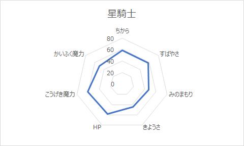 f:id:tsukune_dora_dora:20201014094721p:plain