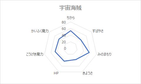 f:id:tsukune_dora_dora:20201014094731p:plain