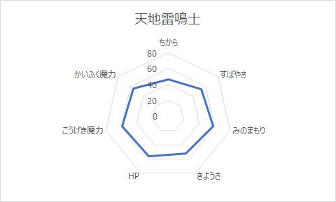 f:id:tsukune_dora_dora:20201014094740p:plain