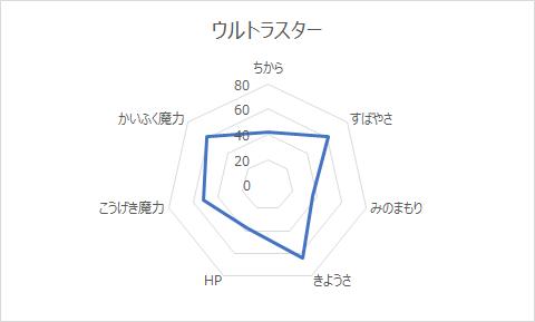 f:id:tsukune_dora_dora:20201014094748p:plain