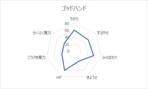 f:id:tsukune_dora_dora:20201014094758p:plain