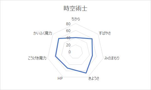 f:id:tsukune_dora_dora:20201014094805p:plain