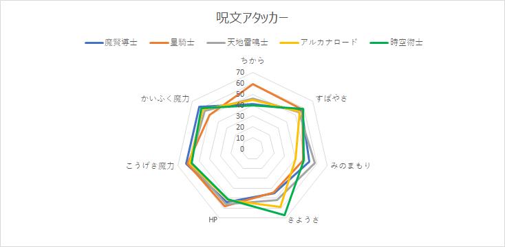 f:id:tsukune_dora_dora:20201014115508p:plain