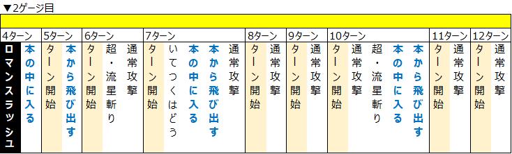 f:id:tsukune_dora_dora:20201108155917p:plain