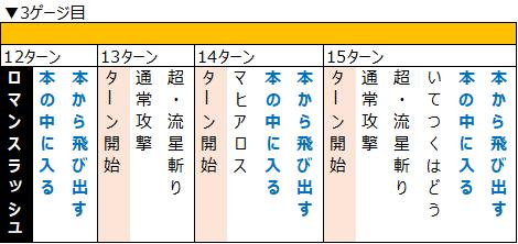 f:id:tsukune_dora_dora:20201108160012p:plain