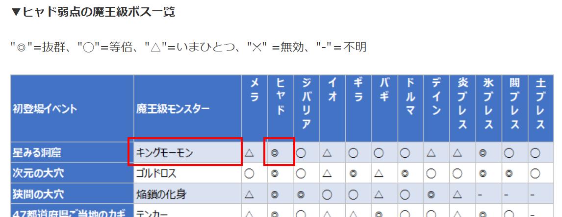 f:id:tsukune_dora_dora:20201123114528p:plain