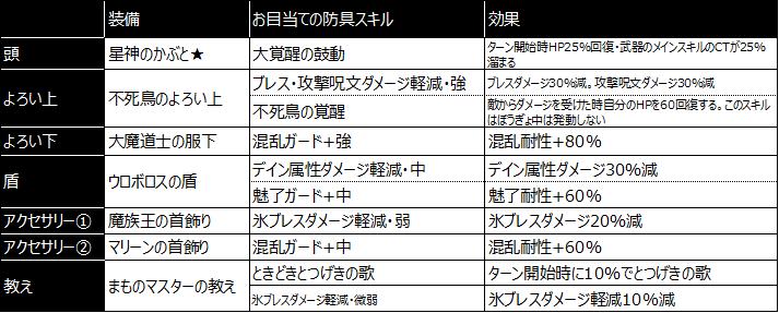 f:id:tsukune_dora_dora:20201123212147p:plain